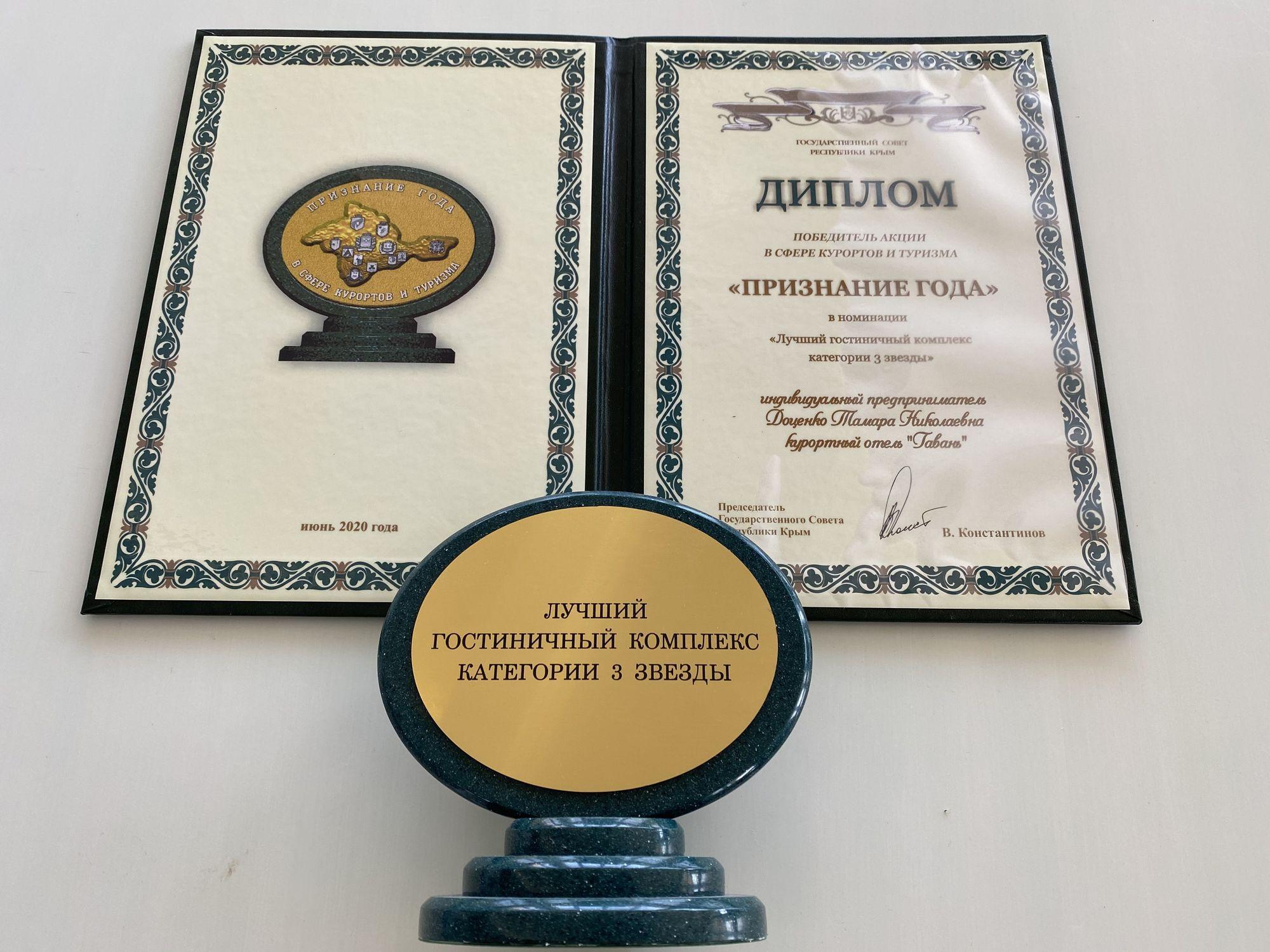 Лучший отель Крыма в 2020 году